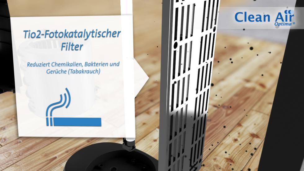 Für Effektive Luftreinigung in Räumen bis 60m² / 150m³